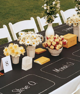Deco de table mariage original le mariage - Decoration de table originale ...