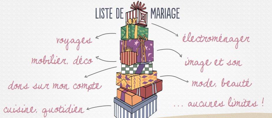 liste de mariage le mariage. Black Bedroom Furniture Sets. Home Design Ideas